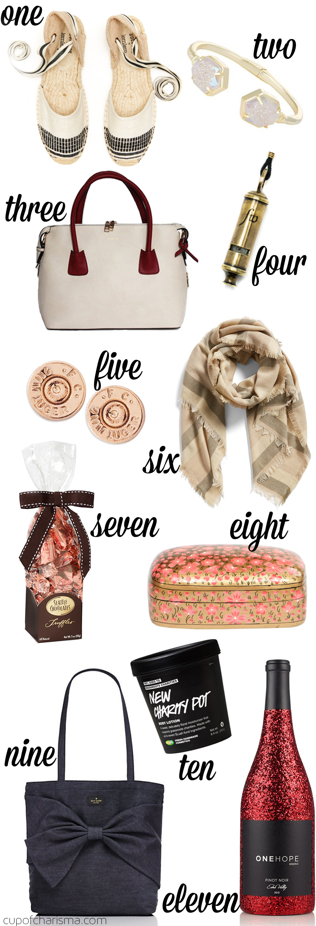 Charitable Gift Guide