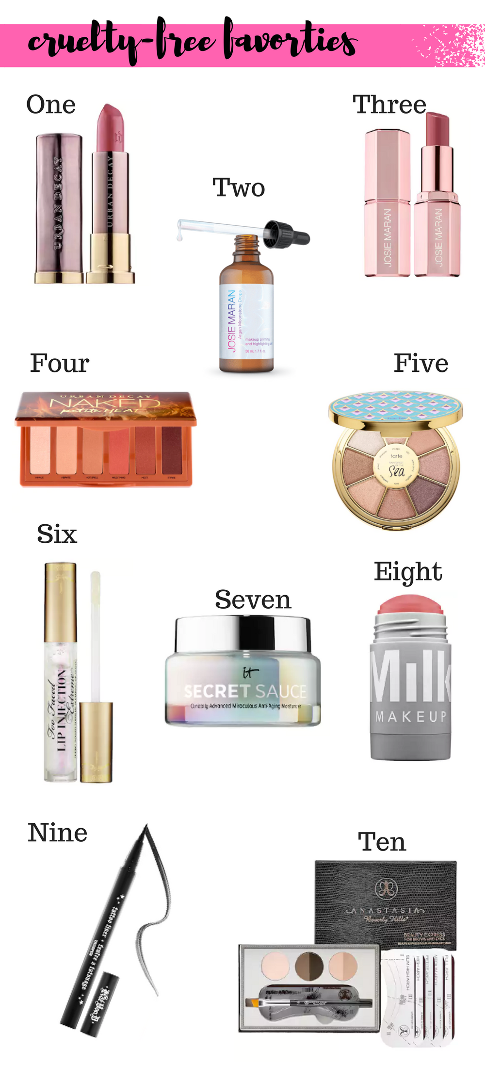 Cruelty-Free Beauty Brands on Cup of Charisma